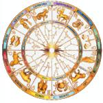 Психологически хороскоп