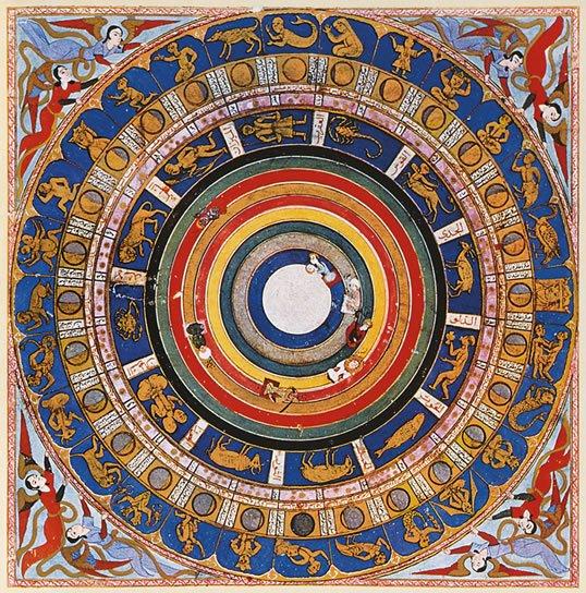 Психологическите комплекси в хороскопа - как да ги разпознаваме астрология