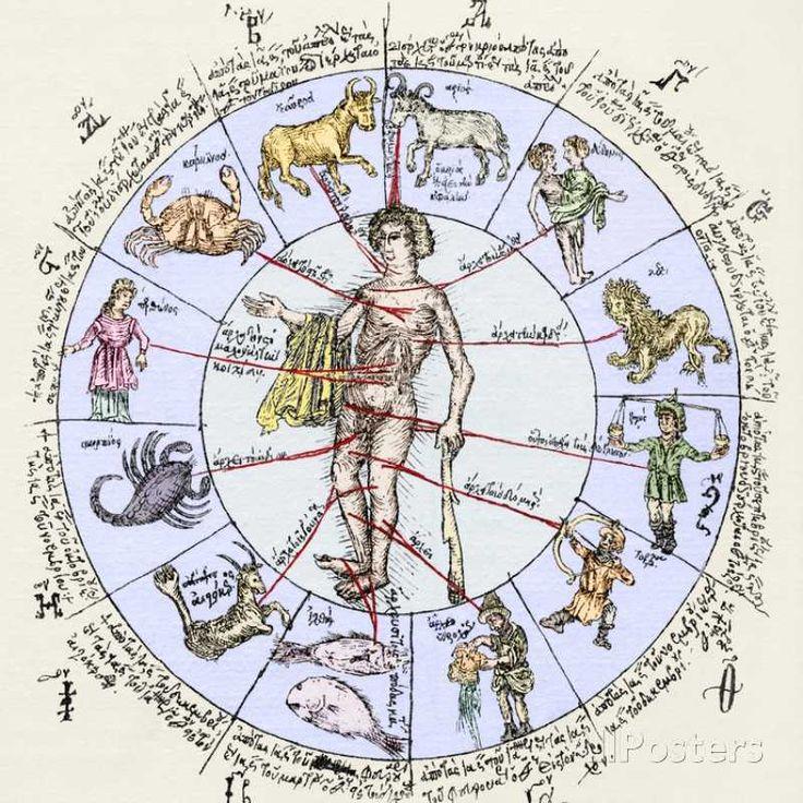 III ниво Напреднали - прогностика - лектор: Рали Сърцанова астрология