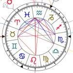 Безплатен хороскоп