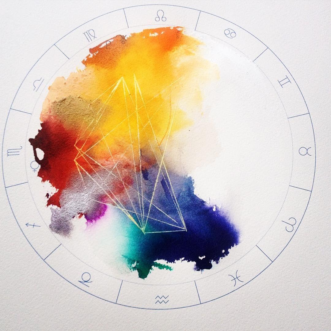 Аспектите в хороскопа - психологическа и емоционална динамика аспекти